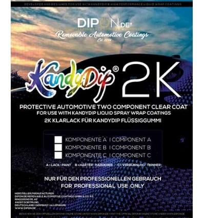 KandyDip® 2K Top Coat