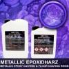 "EpoxyPlast 100 P ""Blurplish Colorshift Pearl"" Kit"